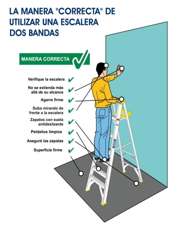 Escaleras aluminio fibra de vidrio ladders extension for Partes de una escalera