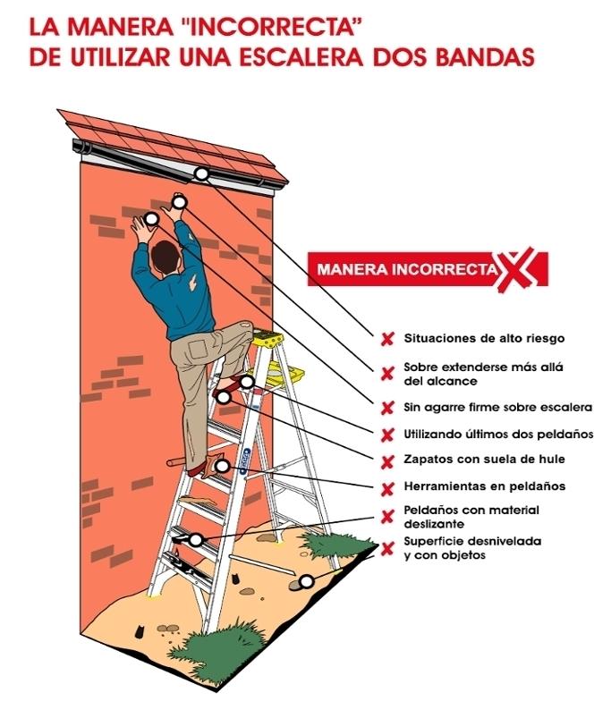 Inco escaleras inco escaleras p gina 2 for Partes de una escalera