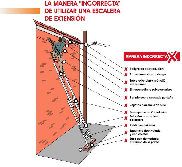 Inco escaleras escaleras de aluminio p gina 3 for Que es una escalera