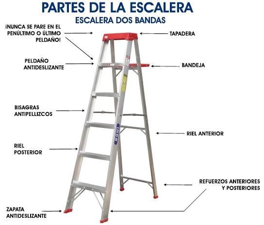 Escaleras de hierro escaleras de aluminio blog informativo for Partes de una escalera